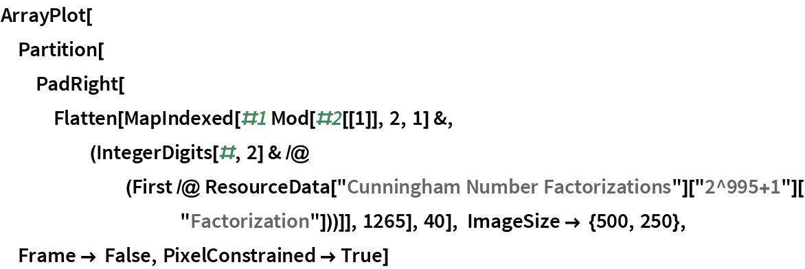 "ArrayPlot[  Partition[   PadRight[Flatten[     MapIndexed[#1 Mod[#2[[1]], 2, 1] &, (IntegerDigits[#, 2] & /@ (First /@ ResourceData[""Cunningham Number Factorizations""][""2^995+1""][           ""Factorization""]))]], 1265], 40], ImageSize -> {500, 250}, Frame -> False, PixelConstrained -> True]"