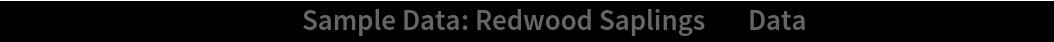 "ListPlot[ResourceData[\!\(\* TagBox[""\""\<Sample Data: Redwood Saplings\>\"""", #& , BoxID -> ""ResourceTag-Sample Data: Redwood Saplings-Input"", AutoDelete->True]\), ""Data""], AspectRatio -> 1]"