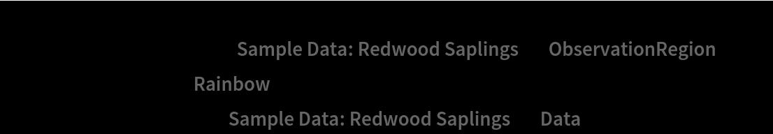 "Show[ContourPlot[density[{x, y}], {x, y} \[Element] ResourceData[\!\(\* TagBox[""\""\<Sample Data: Redwood Saplings\>\"""", #& , BoxID -> ""ResourceTag-Sample Data: Redwood Saplings-Input"", AutoDelete->True]\), ""ObservationRegion""], ColorFunction -> ""Rainbow""], ListPlot[ResourceData[\!\(\* TagBox[""\""\<Sample Data: Redwood Saplings\>\"""", #& , BoxID -> ""ResourceTag-Sample Data: Redwood Saplings-Input"", AutoDelete->True]\), ""Data""], PlotStyle -> Black]]"