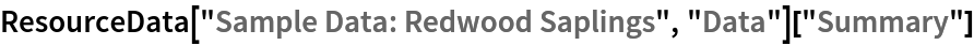 "ResourceData[\!\(\* TagBox[""\""\<Sample Data: Redwood Saplings\>\"""", #& , BoxID -> ""ResourceTag-Sample Data: Redwood Saplings-Input"", AutoDelete->True]\), ""Data""][""Summary""]"