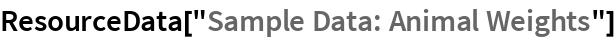 "ResourceData[""Sample Data: Animal Weights""]"