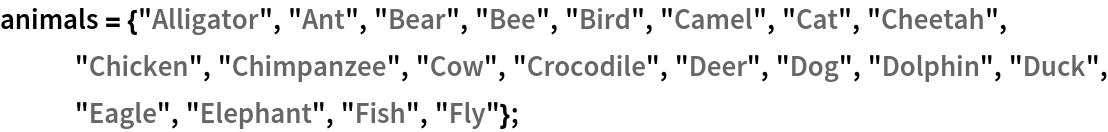 "animals = {""Alligator"", ""Ant"", ""Bear"", ""Bee"", ""Bird"", ""Camel"", ""Cat"", ""Cheetah"", ""Chicken"", ""Chimpanzee"", ""Cow"", ""Crocodile"", ""Deer"", ""Dog"", ""Dolphin"", ""Duck"", ""Eagle"", ""Elephant"", ""Fish"", ""Fly""};"