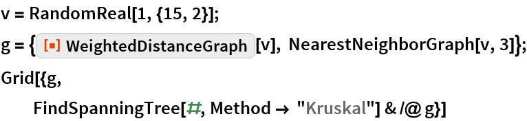 "v = RandomReal[1, {15, 2}]; g = {ResourceFunction[""WeightedDistanceGraph""][v], NearestNeighborGraph[v, 3]}; Grid[{g, FindSpanningTree[#, Method -> ""Kruskal""] & /@ g}]"