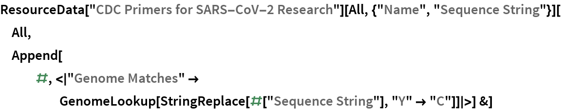 "ResourceData[""CDC Primers for SARS-CoV-2 Research""][   All, {""Name"", ""Sequence String""}][All, Append[#, <