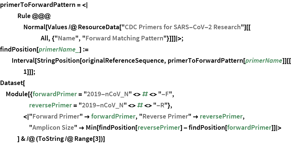 "primerToForwardPattern = <|    Rule @@@ Normal[Values /@ ResourceData[""CDC Primers for SARS-CoV-2 Research""][[        All, {""Name"", ""Forward Matching Pattern""}]]]|>; findPosition[primerName_] := Interval[StringPosition[originalReferenceSequence, primerToForwardPattern[primerName]][[1]]]; Dataset[Module[{forwardPrimer = ""2019-nCoV_N"" <> # <> ""-F"", reversePrimer = ""2019-nCoV_N"" <> # <> ""-R""},     <|""Forward Primer"" -> forwardPrimer, ""Reverse Primer"" -> reversePrimer, ""Amplicon Size"" -> Min[findPosition[reversePrimer] - findPosition[forwardPrimer]]|>     ] & /@ (ToString /@ Range[3])]"