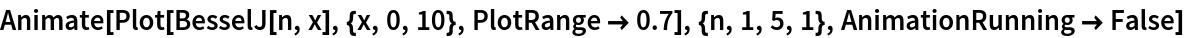 Animate[Plot[BesselJ[n, x], {x, 0, 10}, PlotRange -> 0.7], {n, 1, 5, 1}, AnimationRunning -> False]