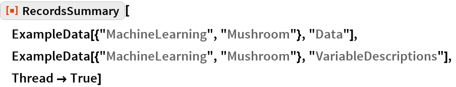 "ResourceFunction[""RecordsSummary""][  ExampleData[{""MachineLearning"", ""Mushroom""}, ""Data""],  ExampleData[{""MachineLearning"", ""Mushroom""}, ""VariableDescriptions""],  Thread -> True]"