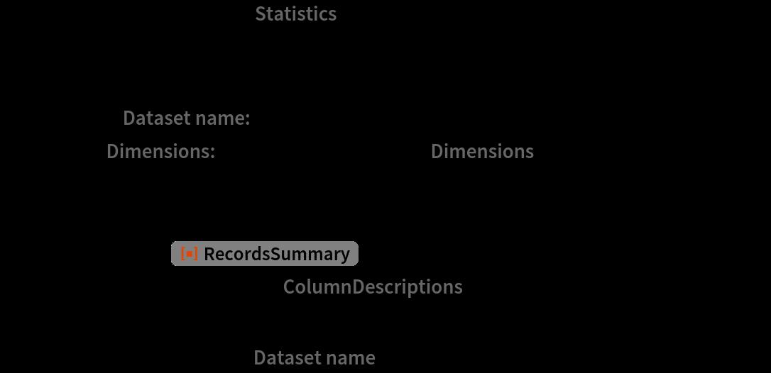 "dataNames = ExampleData[""Statistics""]; Manipulate[  Column[{    Grid[{{""Dataset name:"", name},      {""Dimensions:"", ExampleData[name, ""Dimensions""]}},     Alignment -> Left     ],    Multicolumn[     ResourceFunction[""RecordsSummary""][ExampleData[name], ExampleData[name, ""ColumnDescriptions""]], 4, Alignment -> Top]    }],  {{name, dataNames[[29]], ""Dataset name""}, dataNames, ControlType -> PopupMenu}]"