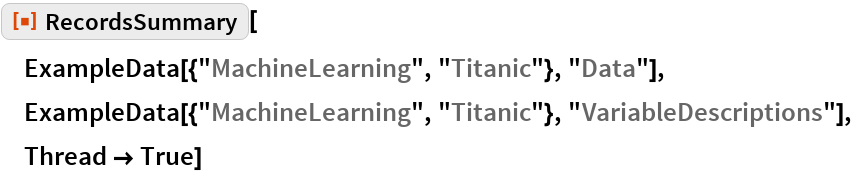 "ResourceFunction[""RecordsSummary""][  ExampleData[{""MachineLearning"", ""Titanic""}, ""Data""],  ExampleData[{""MachineLearning"", ""Titanic""}, ""VariableDescriptions""],  Thread -> True]"