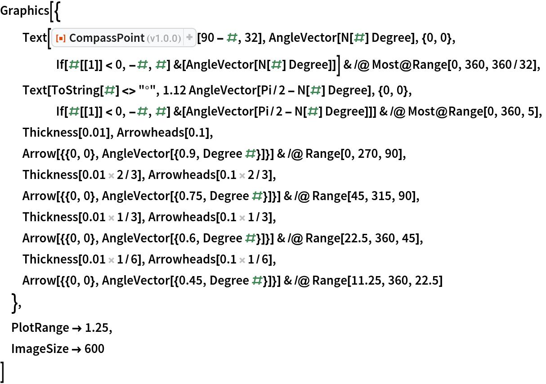 "Graphics[{   Text[ResourceFunction[""CompassPoint""][90 - #, 32], AngleVector[N[#] Degree], {0, 0}, If[#[[1]] < 0, -#, #] &[AngleVector[N[#] Degree]]] & /@ Most@Range[0, 360, 360/32],   Text[ToString[#] <> ""\[Degree]"", 1.12 AngleVector[Pi/2 - N[#] Degree], {0, 0}, If[#[[1]] < 0, -#, #] &[AngleVector[Pi/2 - N[#] Degree]]] & /@ Most@Range[0, 360, 5],   Thickness[0.01], Arrowheads[0.1], Arrow[{{0, 0}, AngleVector[{0.9, Degree #}]}] & /@ Range[0, 270, 90],   Thickness[0.01 2/3], Arrowheads[0.1 2/3], Arrow[{{0, 0}, AngleVector[{0.75, Degree #}]}] & /@ Range[45, 315, 90],   Thickness[0.01 1/3], Arrowheads[0.1 1/3], Arrow[{{0, 0}, AngleVector[{0.6, Degree #}]}] & /@ Range[22.5, 360, 45],   Thickness[0.01 1/6], Arrowheads[0.1 1/6], Arrow[{{0, 0}, AngleVector[{0.45, Degree #}]}] & /@ Range[11.25, 360, 22.5]   },  PlotRange -> 1.25,  ImageSize -> 600  ]"