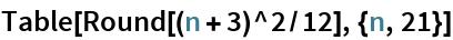 Table[Round[(n + 3)^2/12], {n, 21}]