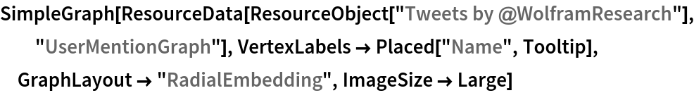 "SimpleGraph[  ResourceData[ResourceObject[""Tweets by @WolframResearch""], ""UserMentionGraph""], VertexLabels -> Placed[""Name"", Tooltip], GraphLayout -> ""RadialEmbedding"", ImageSize -> Large]"