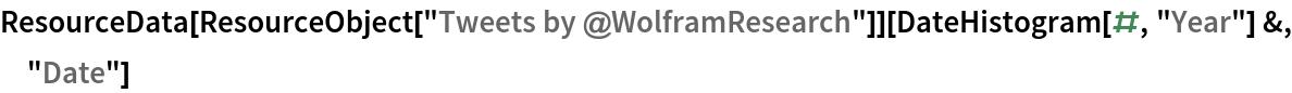 """ResourceData[ ResourceObject[""""Tweets by @WolframResearch""""]][  DateHistogram[#, """"Year""""] &, """"Date""""]"""