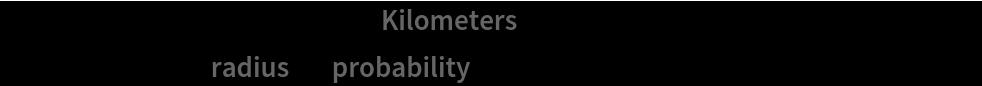 "DiscretePlot[  nnG[Quantity[r, ""Kilometers""]], {r, maxR/100, maxR, maxR/100}, AxesLabel -> {""radius"", ""probability""}]"