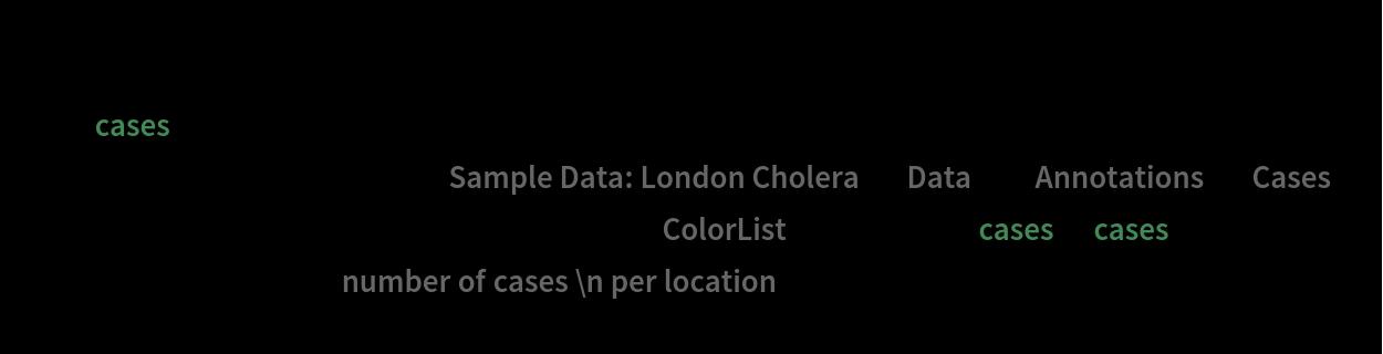 "legend = With[{cases = Union[ResourceData[\!\(\* TagBox[""\""\<Sample Data: London Cholera\>\"""", #& , BoxID -> ""ResourceTag-Sample Data: London Cholera-Input"", AutoDelete->True]\), ""Data""][{""Annotations"", ""Cases""}][[1]]]}, PointLegend[ColorData[97, ""ColorList""][[1 ;; Length[cases]]], cases, LegendLabel -> ""number of cases \n per location"", LegendMarkerSize -> 20, LegendFunction -> Frame]];"