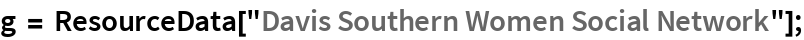 "g = ResourceData[""Davis Southern Women Social Network""];"