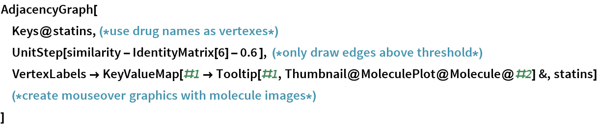 AdjacencyGraph[  Keys@statins,(*use drug names as vertexes*) UnitStep[similarity - IdentityMatrix[6] - 0.6 ], (*only draw edges above threshold*) VertexLabels -> KeyValueMap[#1 -> Tooltip[#1, Thumbnail@MoleculePlot@Molecule@#2] &,     statins] (*create mouseover graphics with molecule images*)  ]