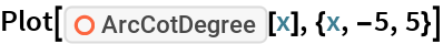 "Plot[ResourceFunction[""ArcCotDegree""][x], {x, -5, 5}]"