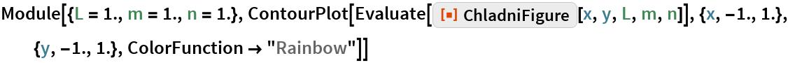 "Module[{L = 1., m = 1., n = 1.}, ContourPlot[   Evaluate[ResourceFunction[""ChladniFigure""][x, y, L, m, n]], {x, -1.,     1.}, {y, -1., 1.}, ColorFunction -> ""Rainbow""]]"
