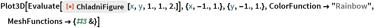 """Plot3D[Evaluate[   ResourceFunction[""""ChladniFigure""""][x, y, 1., 1., 2.]], {x, -1., 1.}, {y, -1., 1.}, ColorFunction -> """"Rainbow"""", MeshFunctions -> {#3 &}]"""