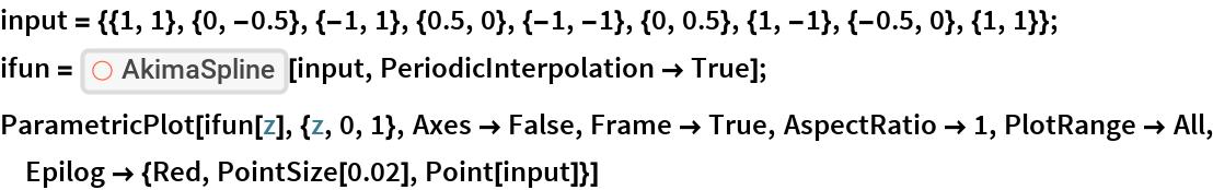 "input = {{1, 1}, {0, -0.5}, {-1, 1}, {0.5, 0}, {-1, -1}, {0, 0.5}, {1, -1}, {-0.5, 0}, {1, 1}}; ifun = ResourceFunction[""AkimaSpline""][input, PeriodicInterpolation -> True]; ParametricPlot[ifun[z], {z, 0, 1}, Axes -> False, Frame -> True, AspectRatio -> 1, PlotRange -> All, Epilog -> {Red, PointSize[0.02], Point[input]}]"