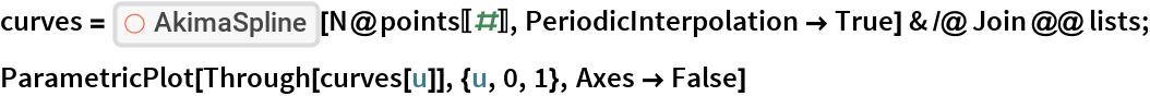 "curves = ResourceFunction[""AkimaSpline""][N@points[[#]], PeriodicInterpolation -> True] & /@ Join @@ lists; ParametricPlot[  Through[curves[u]], {u, 0, 1}, Axes -> False]"