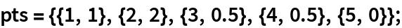 pts = {{1, 1}, {2, 2}, {3, 0.5}, {4, 0.5}, {5, 0}};