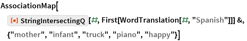 """AssociationMap[  ResourceFunction[""""StringIntersectingQ""""][#, First[WordTranslation[#, """"Spanish""""]]] &,  {""""mother"""", """"infant"""", """"truck"""", """"piano"""", """"happy""""}]"""