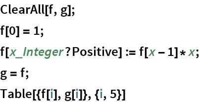 ClearAll[f, g]; f[0] = 1; f[x_Integer?Positive] := f[x - 1]*x; g = f; Table[{f[i], g[i]}, {i, 5}]