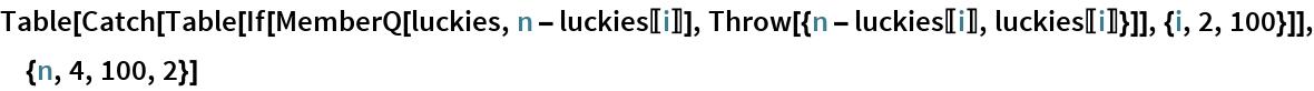 Table[Catch[   Table[If[MemberQ[luckies, n - luckies[[i]]], Throw[{n - luckies[[i]], luckies[[i]]}]], {i, 2, 100}]], {n, 4, 100, 2}]