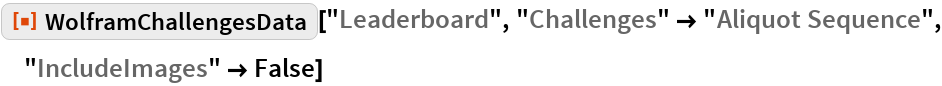 "ResourceFunction[""WolframChallengesData""][""Leaderboard"", ""Challenges"" -> ""Aliquot Sequence"", ""IncludeImages"" -> False]"