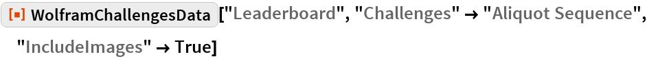 """ResourceFunction[""""WolframChallengesData""""][""""Leaderboard"""", """"Challenges"""" -> """"Aliquot Sequence"""", """"IncludeImages"""" -> True]"""