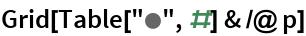 "Grid[Table[""\[FilledCircle]"", #] & /@ p]"