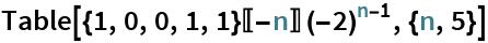 Table[{1, 0, 0, 1, 1}[[-n]] (-2)^(n - 1), {n, 5}]