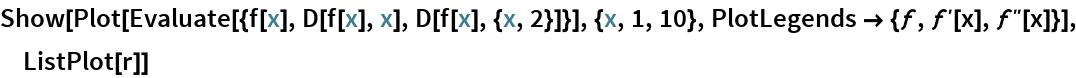 Show[Plot[Evaluate[{f[x], D[f[x], x], D[f[x], {x, 2}]}], {x, 1, 10}, PlotLegends -> {\[ScriptF], Derivative[1][\[ScriptF]][x], (\[ScriptF]^\[Prime]\[Prime])[x]}], ListPlot[r]]