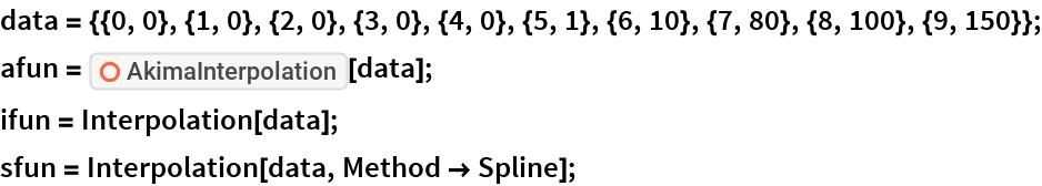 "data = {{0, 0}, {1, 0}, {2, 0}, {3, 0}, {4, 0}, {5, 1}, {6, 10}, {7, 80}, {8, 100}, {9, 150}}; afun = ResourceFunction[""AkimaInterpolation""][data]; ifun = Interpolation[data]; sfun = Interpolation[data, Method -> Spline];"