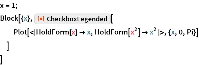 "x = 1; Block[{x}, ResourceFunction[""CheckboxLegended""][   Plot[<|HoldForm[x] -> x, HoldForm[x^2] -> x^2 |>, {x, 0, Pi}]   ]  ]"