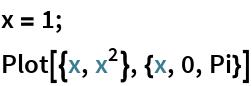 x = 1; Plot[{x, x^2}, {x, 0, Pi}]