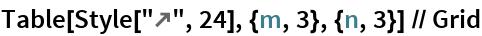 "Table[Style[""\[UpperRightArrow]"", 24], {m, 3}, {n, 3}] // Grid"