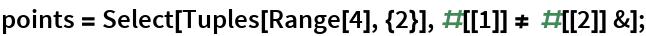 points = Select[Tuples[Range[4], {2}], #[[1]] != #[[2]] &];