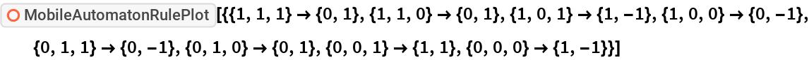 """ResourceFunction[  """"MobileAutomatonRulePlot""""][{{1, 1, 1} -> {0, 1}, {1, 1, 0} -> {0, 1}, {1, 0, 1} -> {1, -1}, {1, 0, 0} -> {0, -1}, {0, 1, 1} -> {0, -1}, {0, 1, 0} -> {0, 1}, {0, 0, 1} -> {1, 1}, {0, 0, 0} -> {1, -1}}]"""