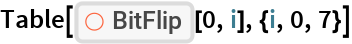 """Table[ResourceFunction[""""BitFlip""""][0, i], {i, 0, 7}]"""