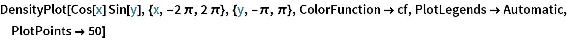 DensityPlot[Cos[x] Sin[y], {x, -2 \[Pi], 2 \[Pi]}, {y, -\[Pi], \[Pi]},   ColorFunction -> cf, PlotLegends -> Automatic, PlotPoints -> 50]