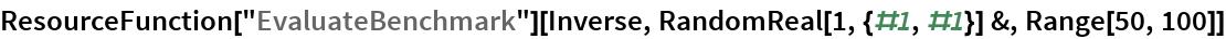 "ResourceFunction[""EvaluateBenchmark""][Inverse, RandomReal[1, {#1, #1}] &, Range[50, 100]]"