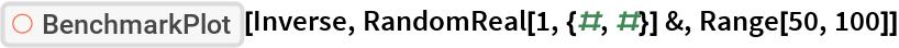 "ResourceFunction[""BenchmarkPlot""][Inverse, RandomReal[1, {#, #}] &, Range[50, 100]]"