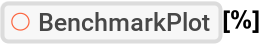 """ResourceFunction[""""BenchmarkPlot""""][%]"""