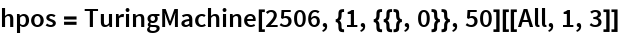 hpos = TuringMachine[2506, {1, {{}, 0}}, 50][[All, 1, 3]]