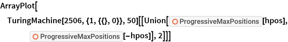 "ArrayPlot[  TuringMachine[2506, {1, {{}, 0}}, 50][[Union[ResourceFunction[""ProgressiveMaxPositions""][hpos], ResourceFunction[""ProgressiveMaxPositions""][-hpos]], 2]]]"