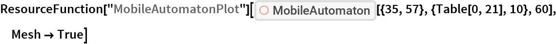 "ResourceFunction[""MobileAutomatonPlot""][  ResourceFunction[""MobileAutomaton""][{35, 57}, {Table[0, 21], 10}, 60], Mesh -> True]"