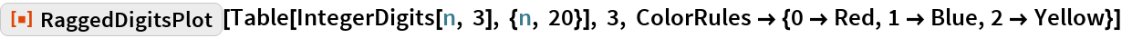 "ResourceFunction[""RaggedDigitsPlot""][  Table[IntegerDigits[n, 3], {n, 20}], 3, ColorRules -> {0 -> Red, 1 -> Blue, 2 -> Yellow}]"